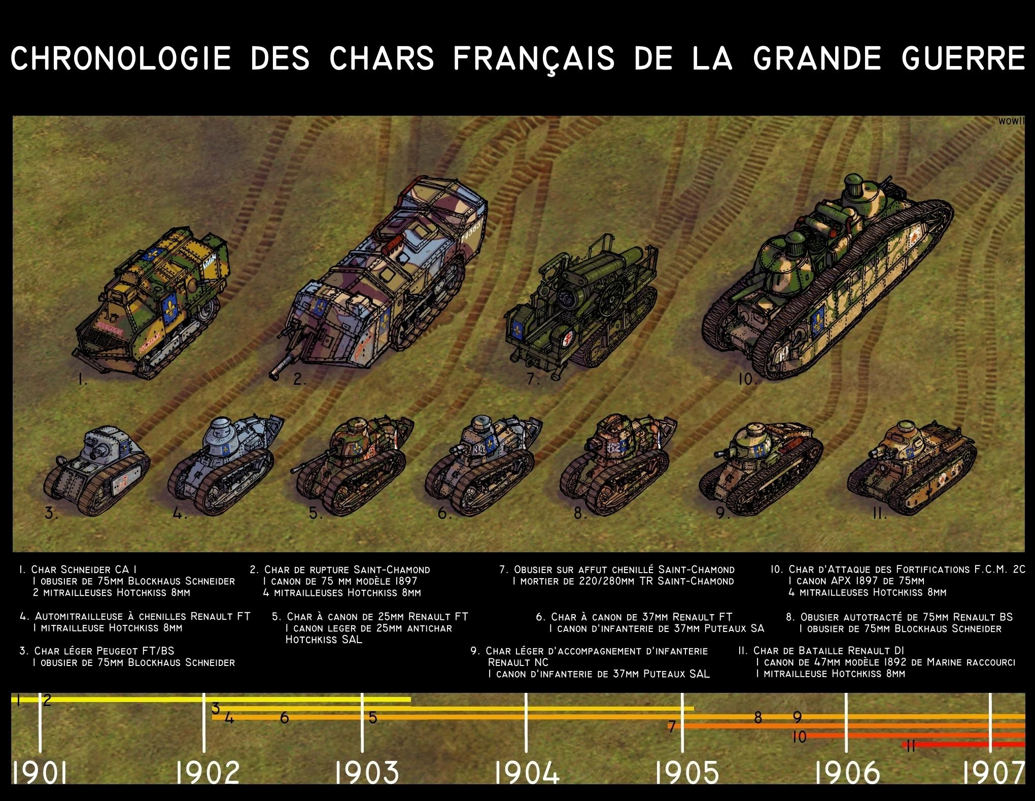 Shadowless Tanks Pt.1