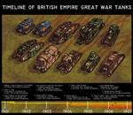 Shadowless Tanks Pt.2