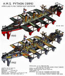 HMS Python