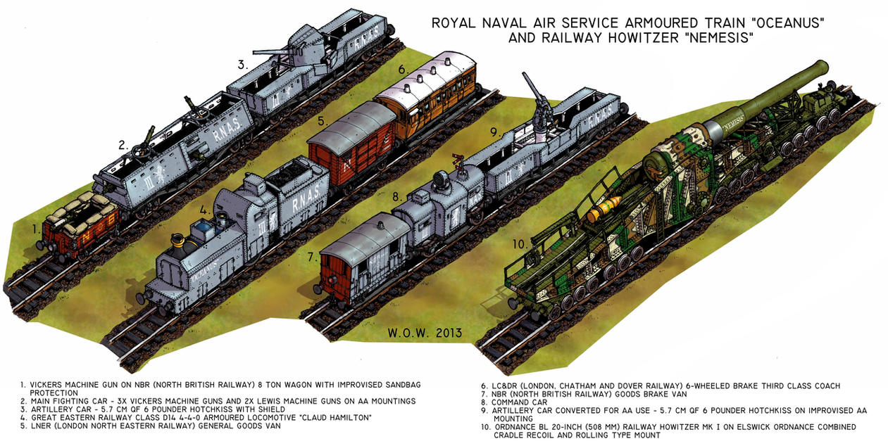 RNAS Armoured Train by wingsofwrath
