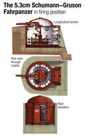 FNG Fortified Line - Plate III by wingsofwrath