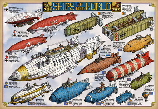 Skies of Fire- Ships of the World