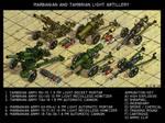 Inner Space Light Artillery