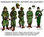 Marbanian Uniforms