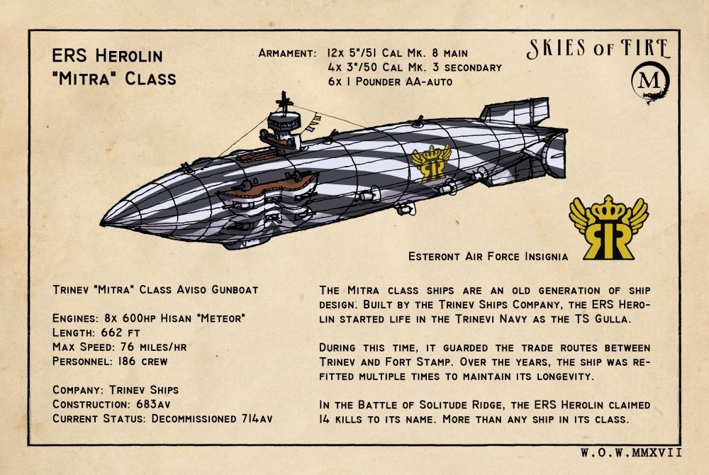 Mitra Class Aviso Gunboat by wingsofwrath