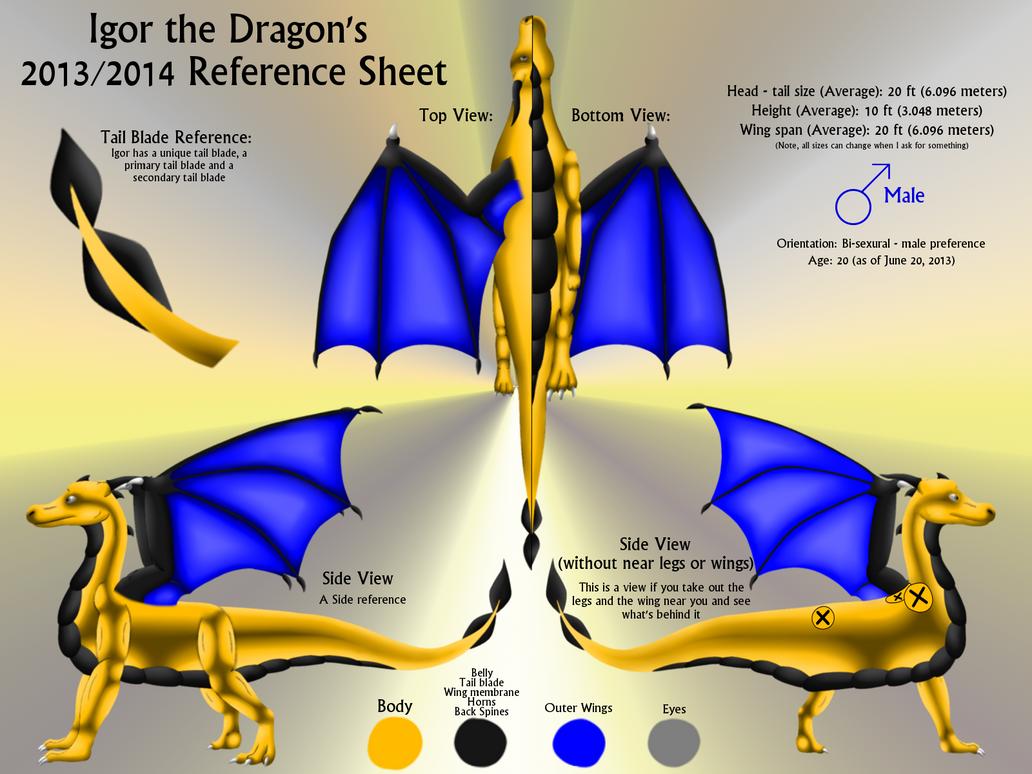 Igor's Reference Sheet v.7 by IgorBird122