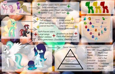 GemStone Ponies :CLOSED SPECIES REF: