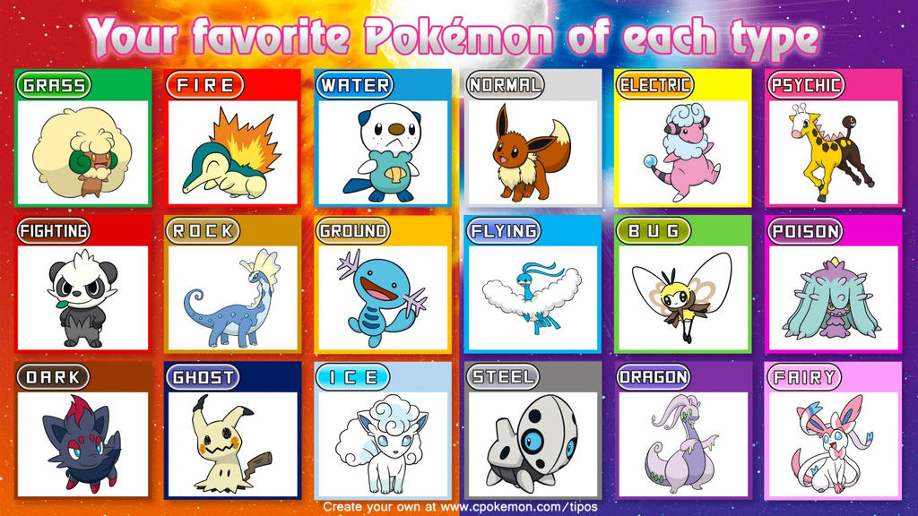 My Favorite Pokemon Of Each Type by DreamNotePrincess