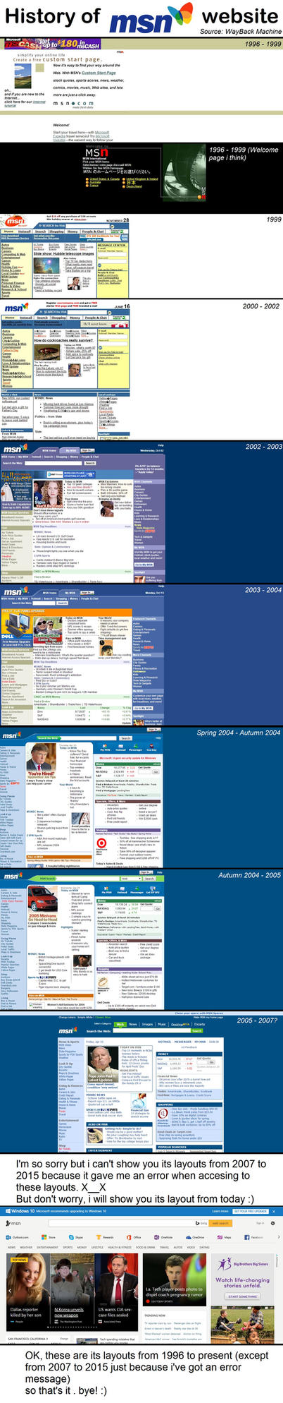 History of msn website (1996 - 2016) by MCDoggy888