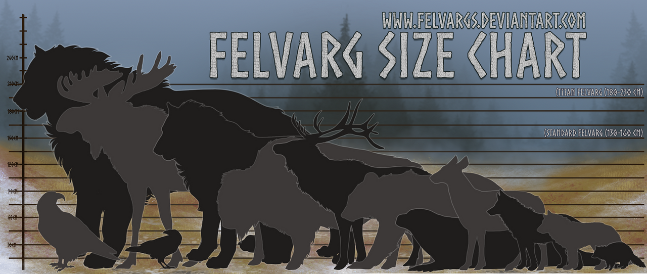 Felvarg Size Comparison Chart by Ulfrheim