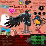 Nananohaha ref