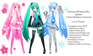 Mamama Miku Upgraded by Xoriu
