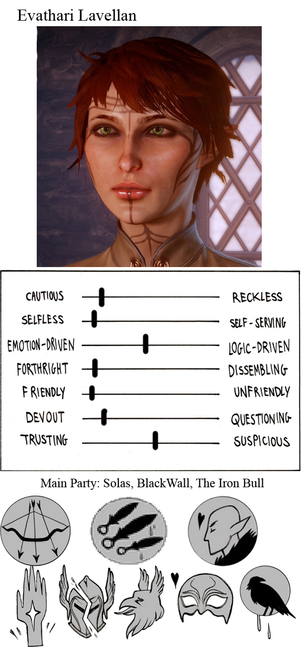 Evathari Lavellan Character Sheet by GLAD0Sisaspy