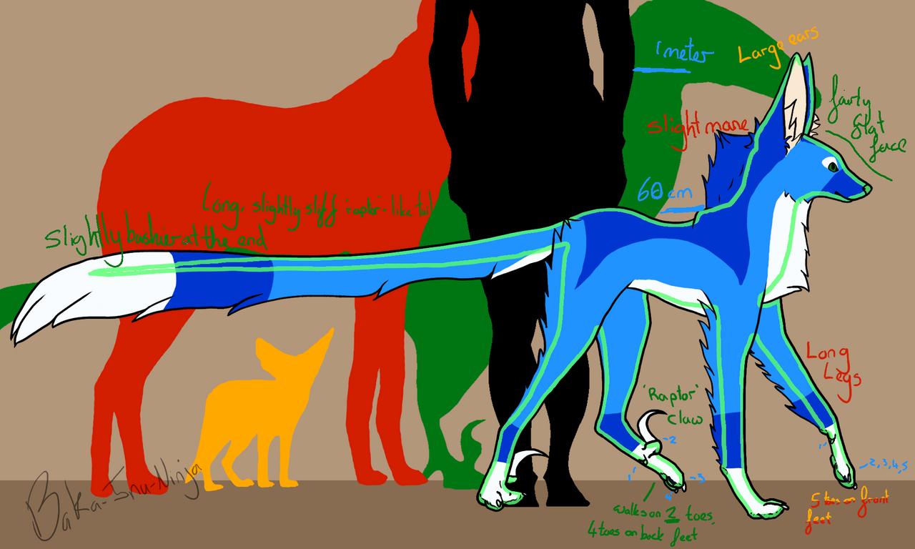 Loki Anatomy by SouloftheSky