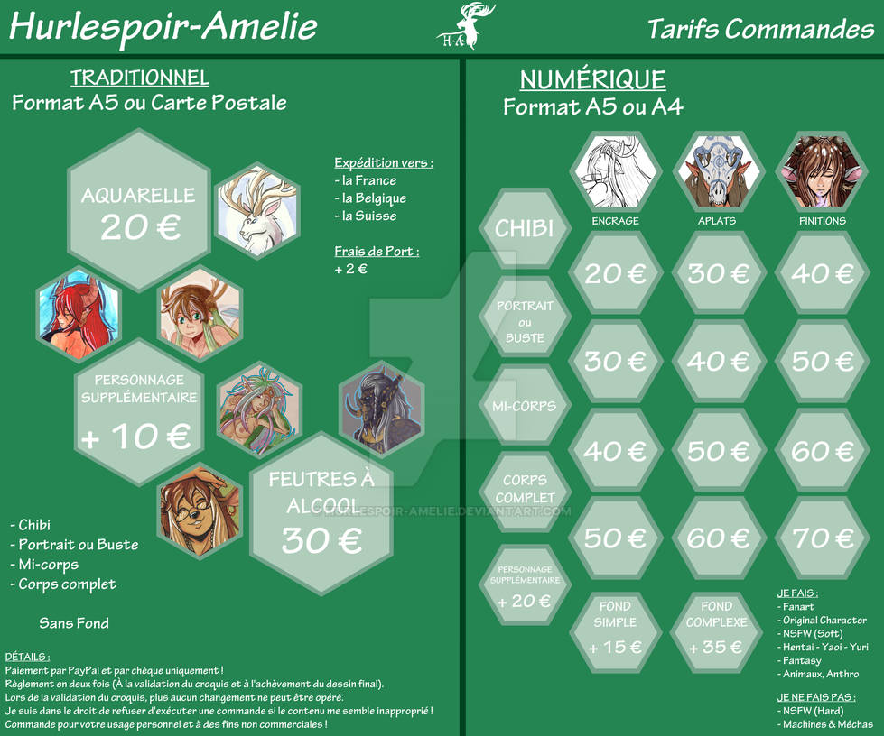 Commisions - Price Guide 2018