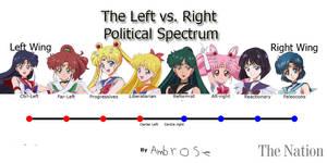 Political Spectrum 4 Sailor Moon