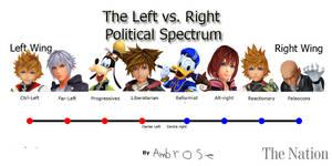 Political Spectrum 5 Kingdom Hearts