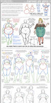 Tutorial - Curves on Girls by Beedalee-Art