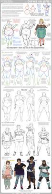 Tutorial - Curves on Girls