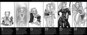 Naelia Age Timeline