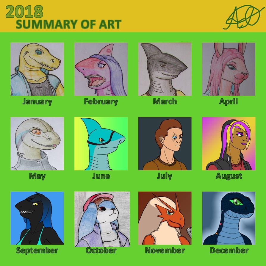 Summary of art 2018