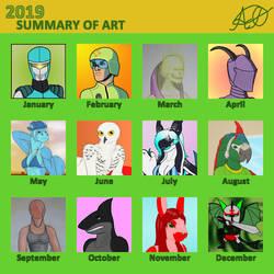 Summary of art 2019
