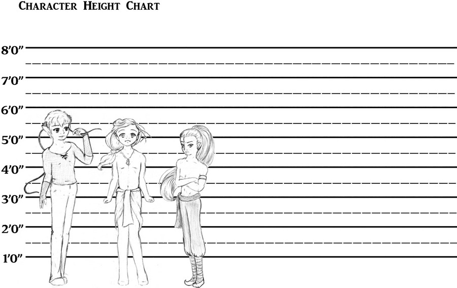 Anime Characters Over 6 Feet Tall : Height chart as by ametyr on deviantart