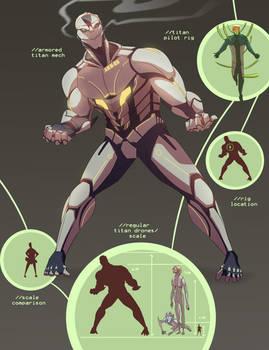 Advanced Armored Titan