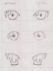 ANIME/MANGA EYES