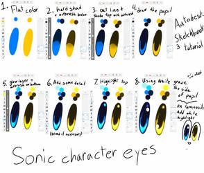 Sonic character eyes (tutorial)
