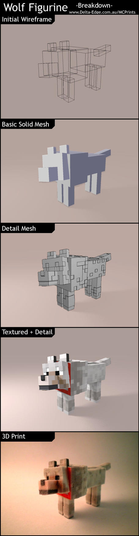 Minecraft Wolf - Digital to 3D Print process by ADEdge