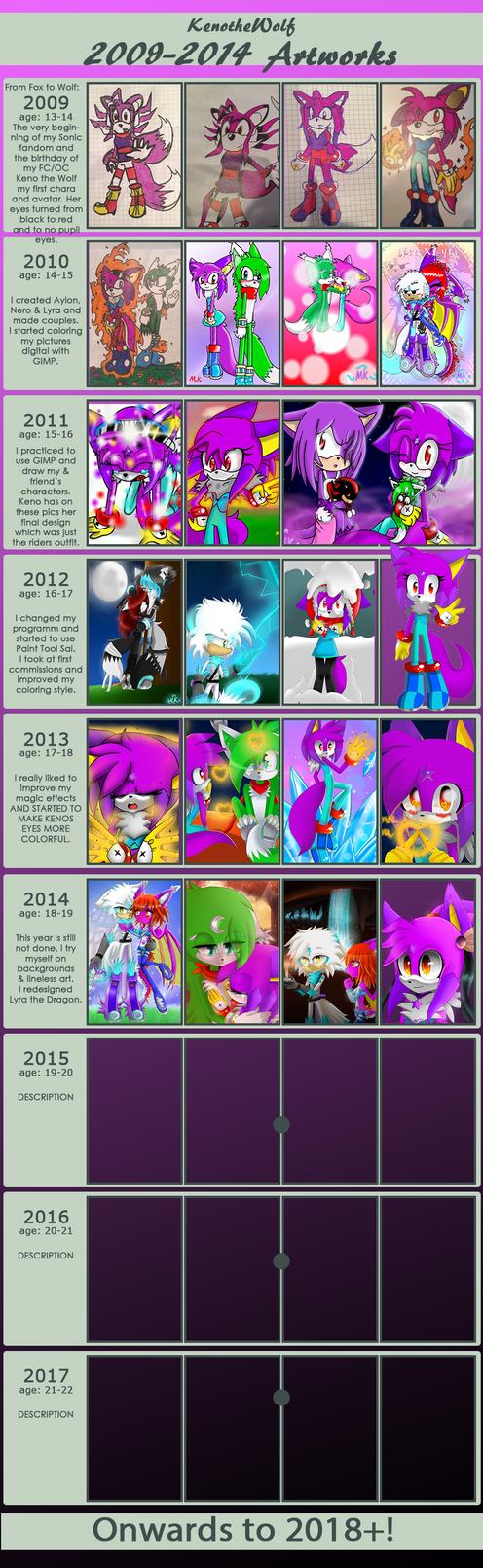 [KenotheWolf] -History of Art - 2009-2014 by KenotheWolf