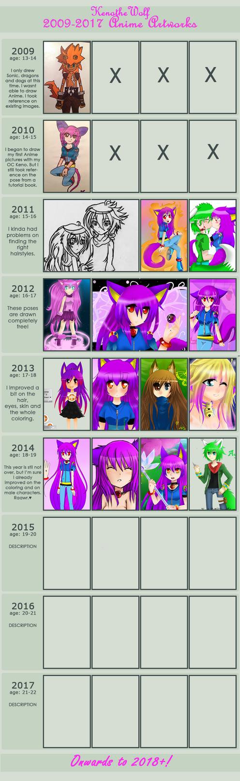 [KenotheWolf] -History of Art (Anime) - 2009-2014 by KenotheWolf