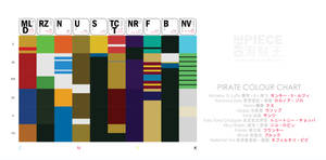 One Piece Colour Chart