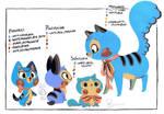 Pinwheel Family Design Sheet