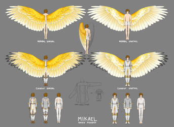 Mikael Full Body Reference