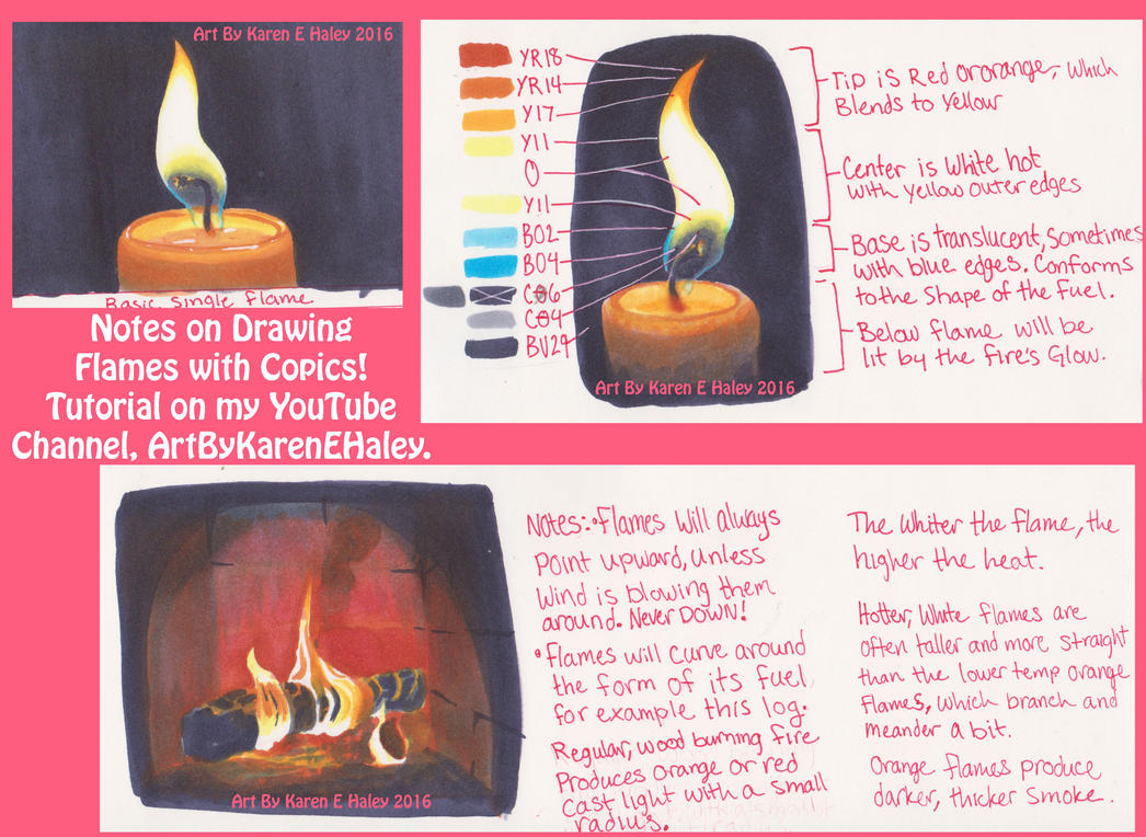Flames with Copic Marker Tutorial Notes Sheet by karookachoo