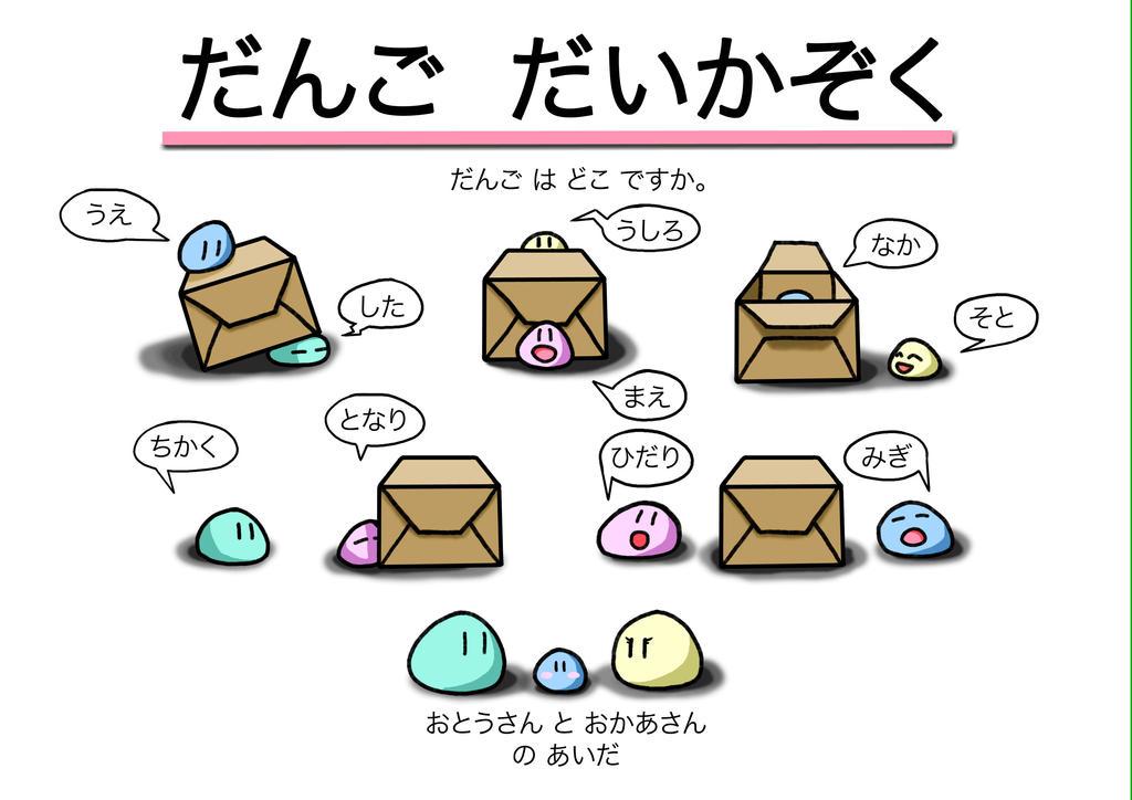 Dango Daikazoku by Mercurio2539