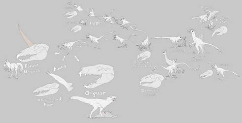 Phylogeny of Theropodentia by Sheather888