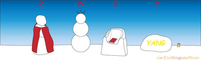 Snow Creations - RWBY Winter 2017 Contest Entry