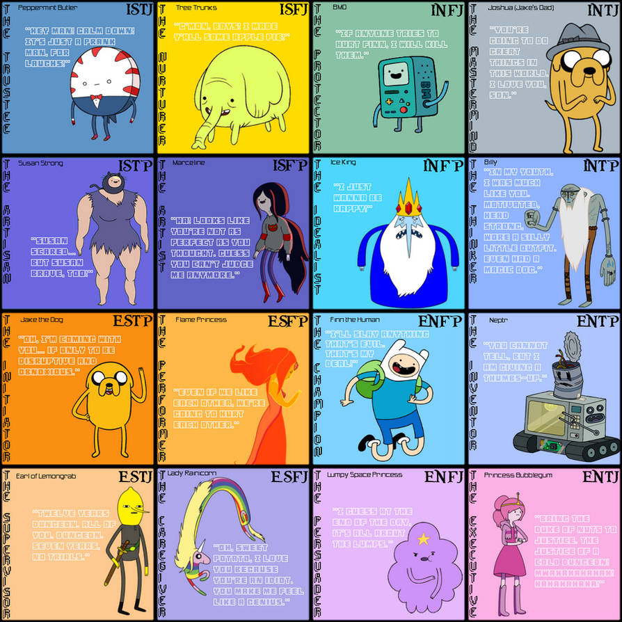 Adventure Time MBTI Chart by Ivan2294