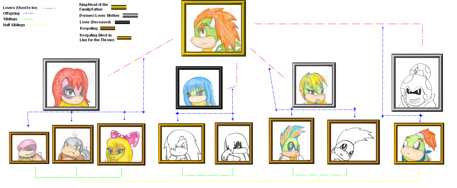 Bowser Family Tree | www.imgkid.com - The Image Kid Has It!