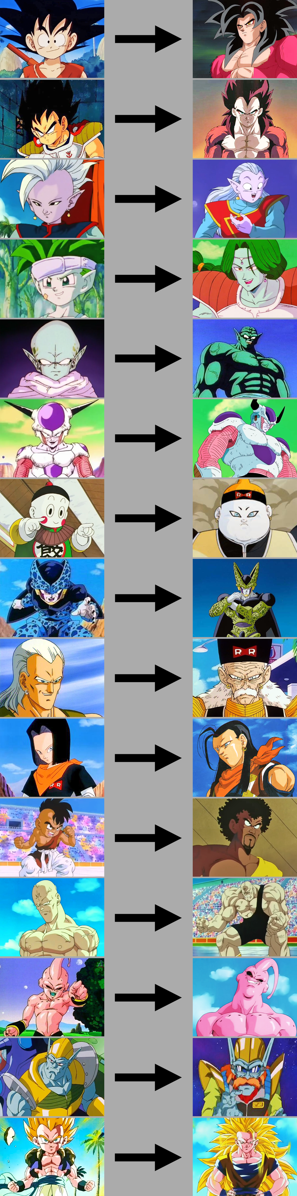 how to show characters aging