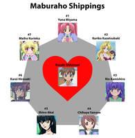 Maburaho Shippings by SilverBuller