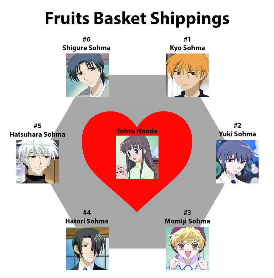 Fruits Basket Where To Watch: Fruits Basket Shippings By SilverBuller On DeviantArt