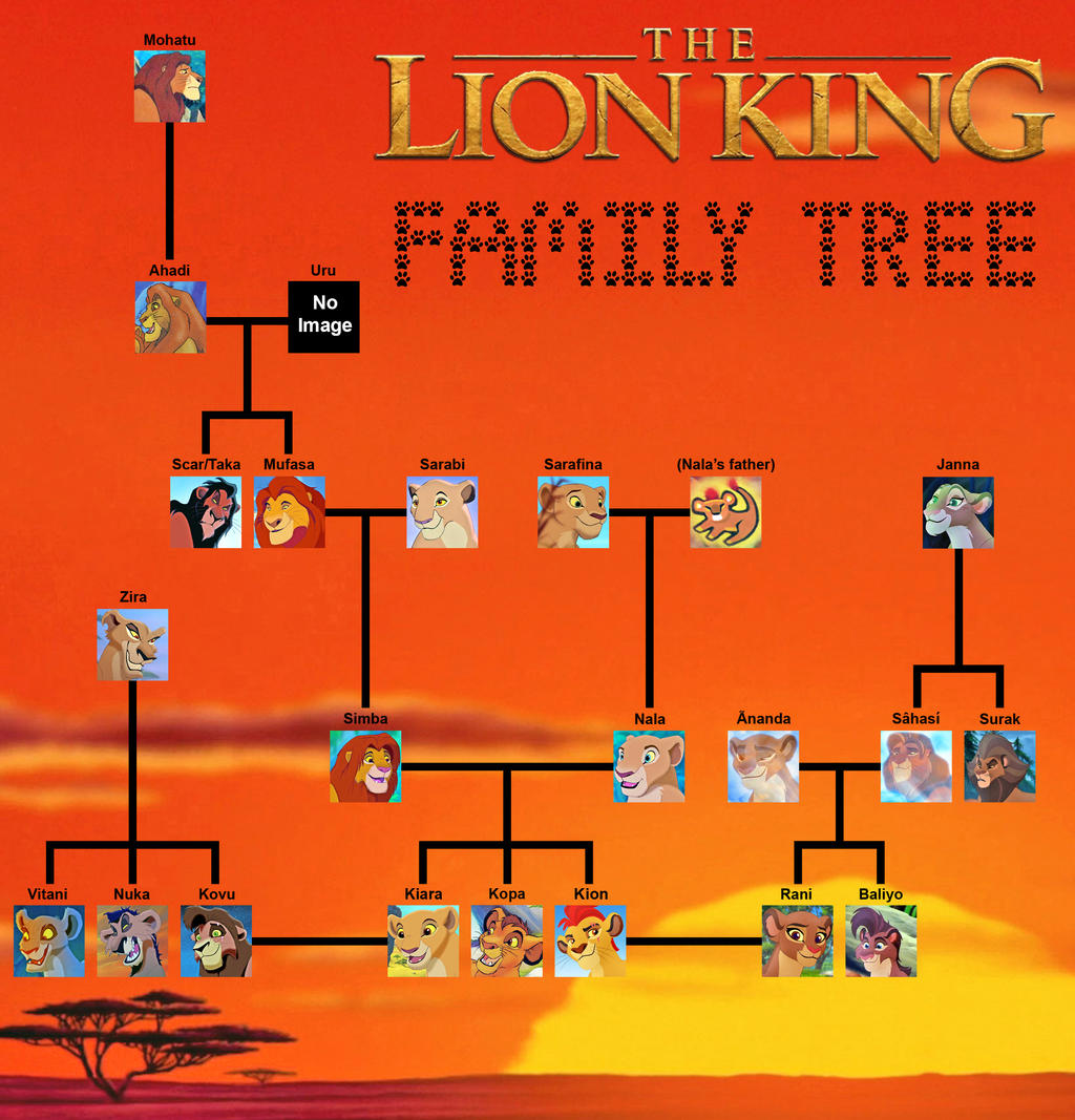 Lion King Family Tree By Silverbuller On Deviantart
