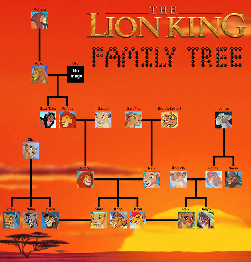 Lion King Family Tree By Silverbuller On Deviantart