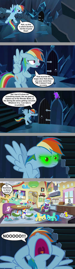 Rainbow's Worst Nightmare