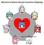 Mairimashita! Iruma-kun Shippings