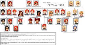 Harry Potter - Family Tree